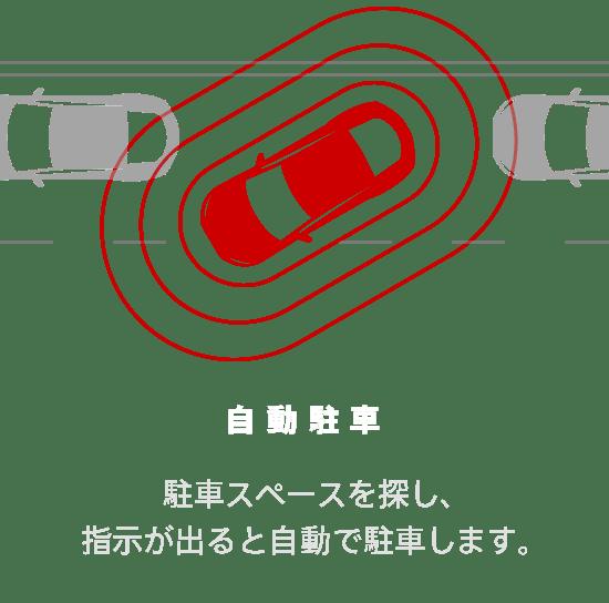 自動駐車 駐車スペースを探し、指示が出ると自動で駐車します。