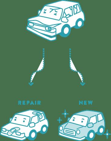 借用自動車の復旧費用補償特約